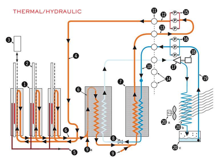 Technical Illustration   DBI